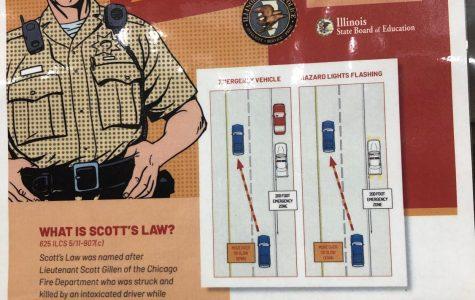 Scott's Law